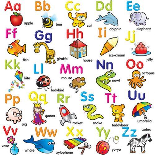 запоминаем английский алфавит через слова